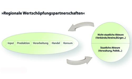 Web_Standort_RWP